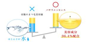 basara-essence-component